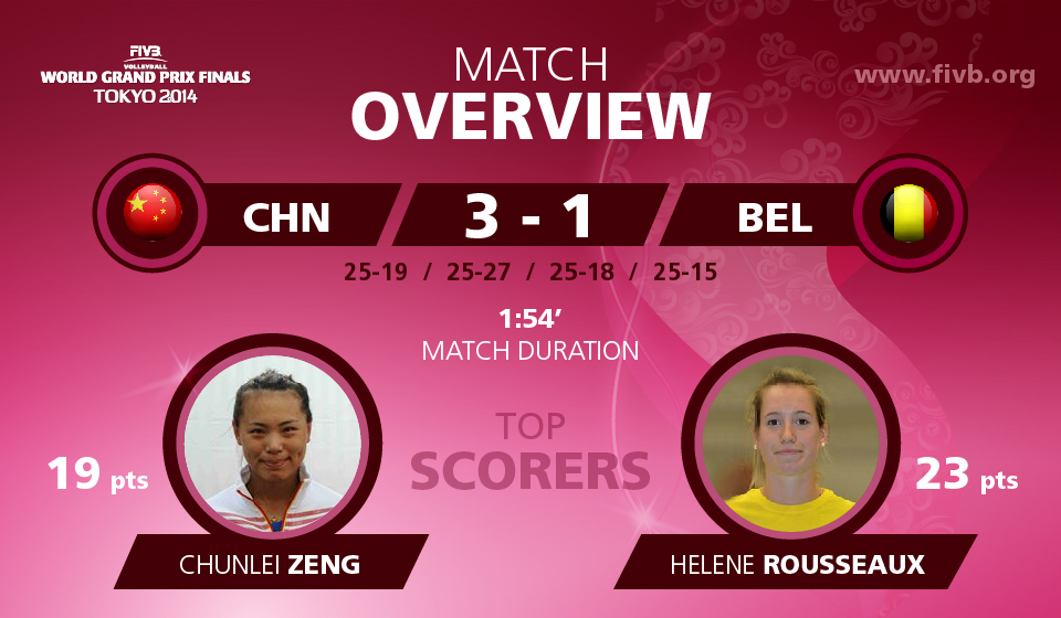 Hélène Rousseaux, meilleure scoreuse de la rencontre face à la Chine