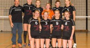 De meisjes U17 van WeGi Lille plaatsten zich voor halve finales van de Beker van Antwerpen en van Turnhout.